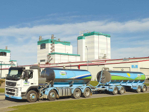 COVID-19: Business as usual for milk processors
